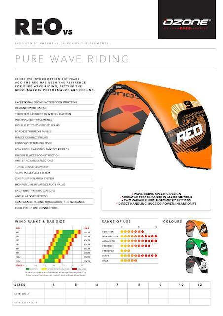 Reo-V5-Shop-Info